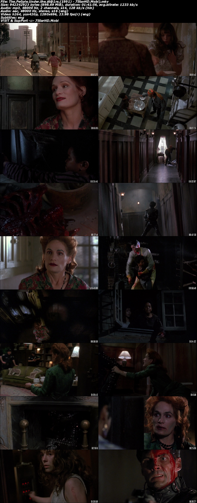 The People Under the Stairs (1991) Dual Audio Hindi 200MB BluRay 480p x264 ESubs 2