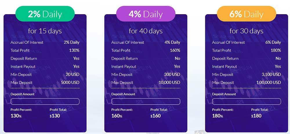 Инвестиционные планы Apex-Traders