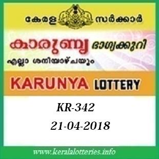 KARUNYA (KR-342) LOTTERY RESULT