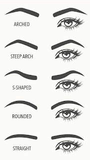 Eyebrow shapes according to face shspes
