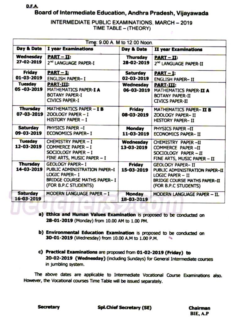 Intermediate public examinations timetable, March - 2019
