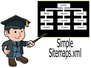 Manfaat Sitemap Dan Cara Menambahkan Sitemap  Di Google