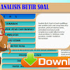 Aplikasi Analisis Butir Soal Kurikulum 2013 Format Baru