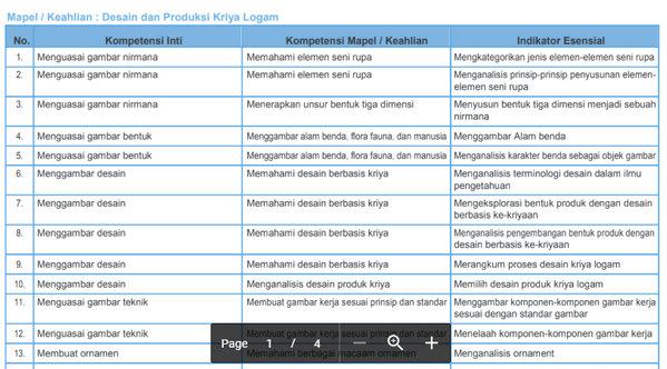 Kisi-Kisi Pretest PPG Desain dan Produksi Kriya Tekstil, Logam, Kulit, Keramik, Kayu