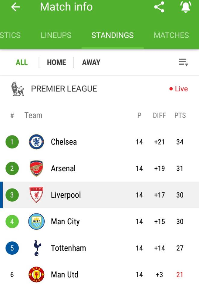 Epl table full 2018 epl league matches tomorrow