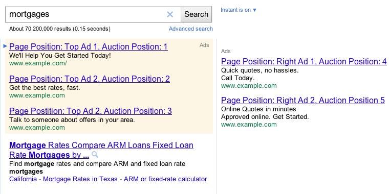 Inside AdWords: Understanding the Average Position metric