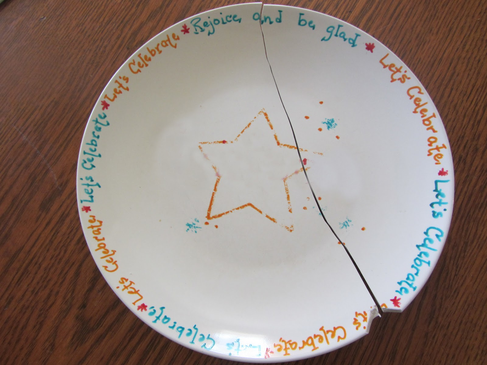 Make-A-Plate Kit Review \u0026 Giveaway & The Unlikely Homeschool: Make-A-Plate Kit Review \u0026 Giveaway