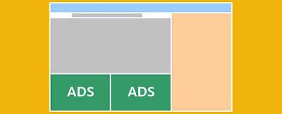 طريقة وضع إعلانين جوجل أدسنس تحت التدوينة أوتحت العنوان