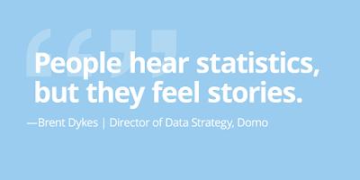 """Figura 1: """"La gente escucha las estadísticas, pero siente las historias"""""""