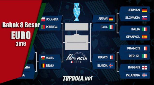 Babak 8 Besar UEFA Euro 2016