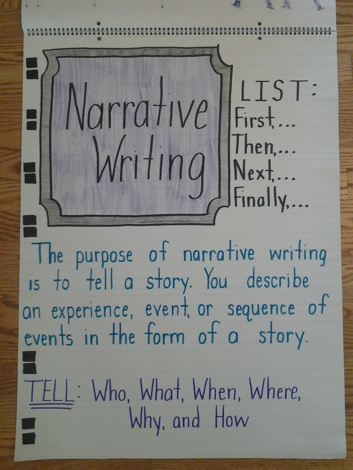 Narrative Writing Lesson 1st Grade