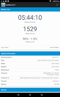 Kata Drive Battery Benchmark Test Result