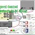 Speed Control Methods Of DC Motor