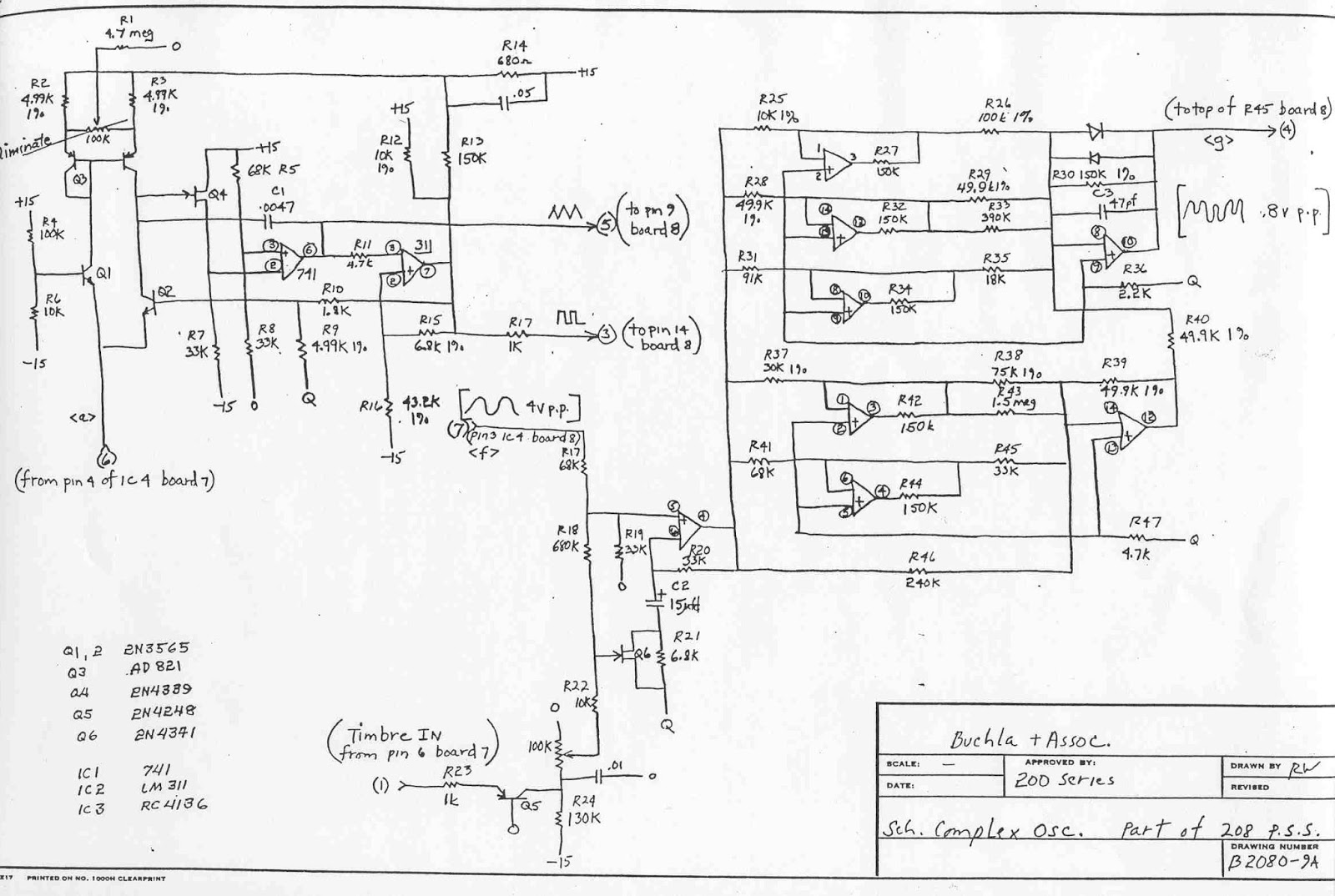 Og Resistance Sound Design Schematiques Originales