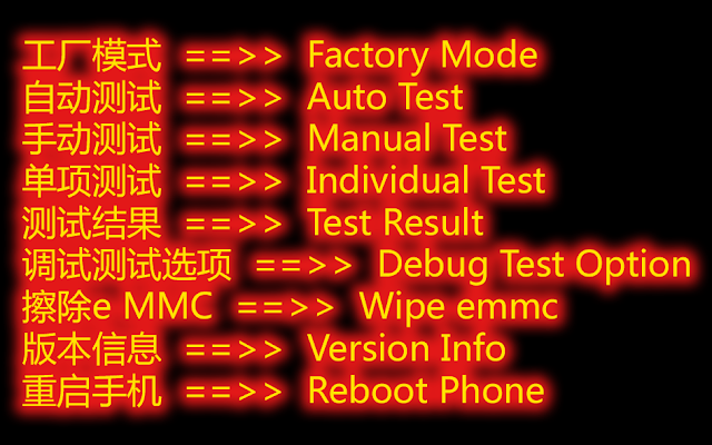 Arti menu recovery hp android cina
