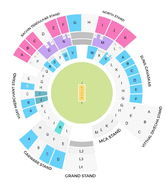 VIVO IPL 2019 Ticket Booking Wankhede Stadium, Mumbai