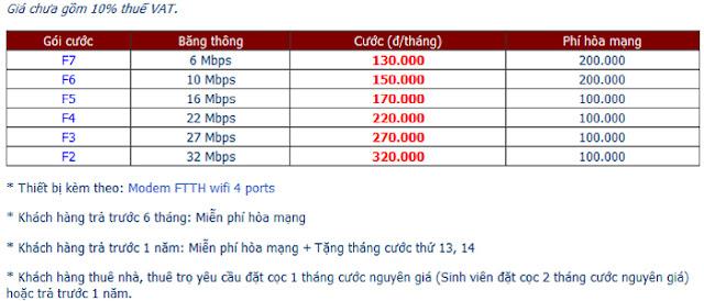 Lắp Đặt Internet FPT Cho Sinh Viên Bạc Liêu 1