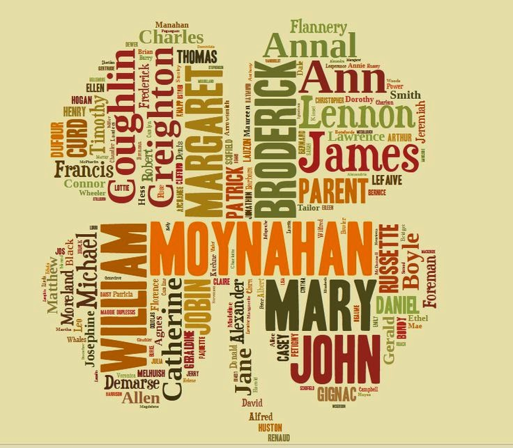 Moynahan Genealogy