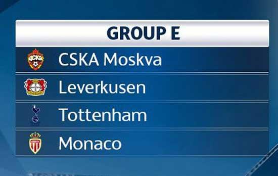 Grup E Liga Champions 2016-2017 Disebut Neraka