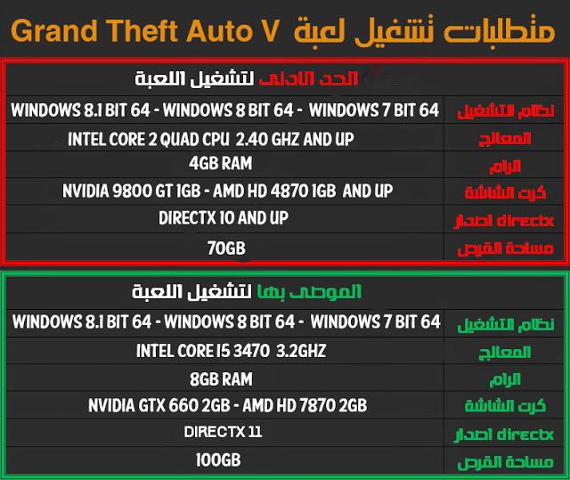 تحميل لعبة GTA V للكمبيوتر بدون تثبيت وشغالة 100% طريقة حصرية 2016