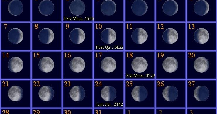 Get Printable Calendar : Moon Phases August 2016 Calendar ...