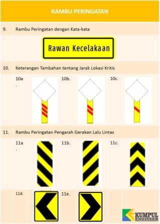 rambu peringatan kata kata, jarak lokasi kritis, gerakan lalu lintas, rawan kecelakaan