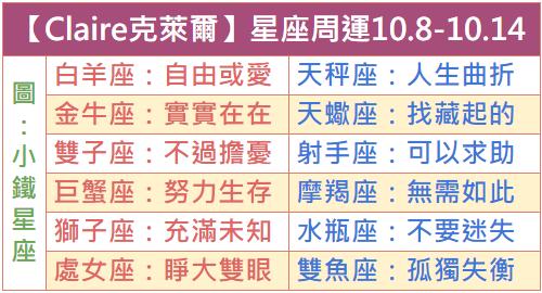 【Claire克萊爾】星座周運10.8-10.14