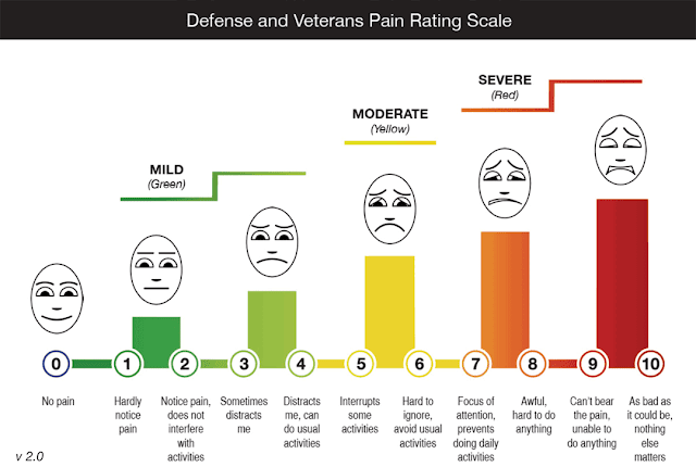 faces-pain-scale