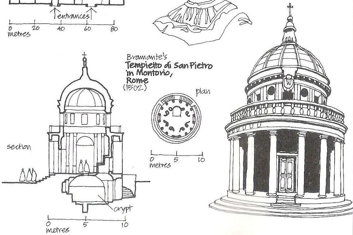D Une Architecture Church Architecure Of The Renaissance
