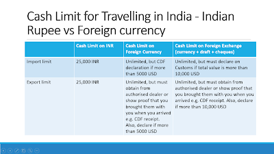Cash Limit for Travelling in India - Indian Rupee vs Foreign currency