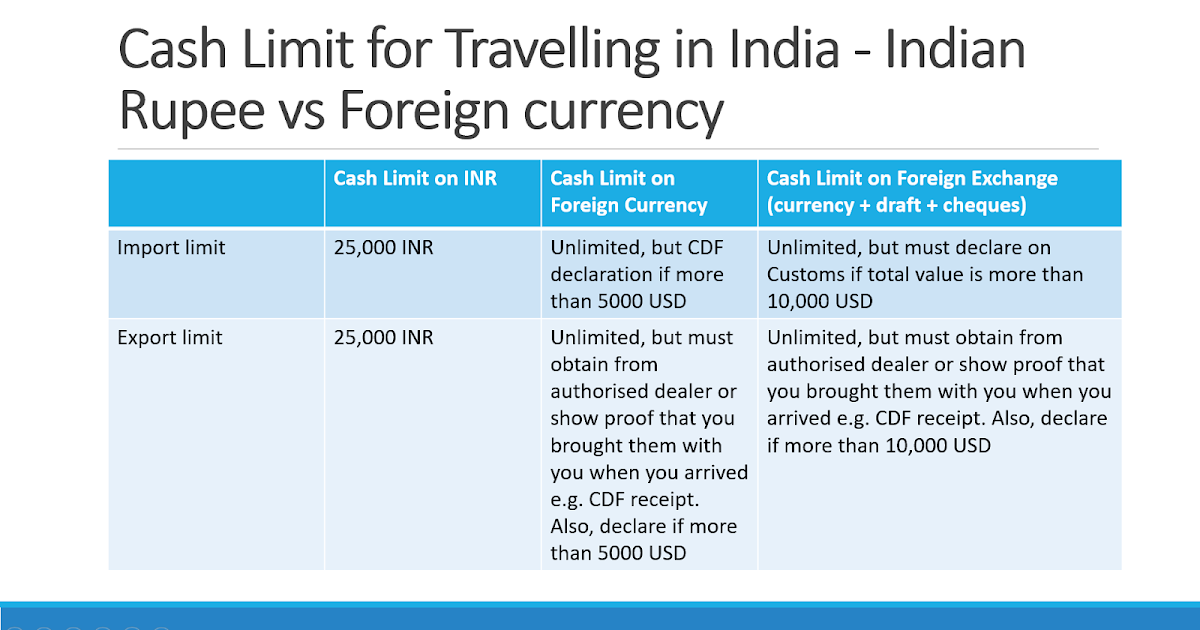 how much money is allowed to carry in international flight from india