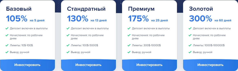 Инвестиционные планы Imartex Company
