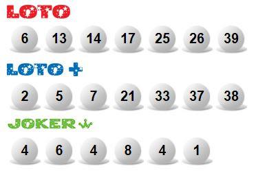 Seln lotrie cez SMS - tipos, nrodn lotriov spolonos