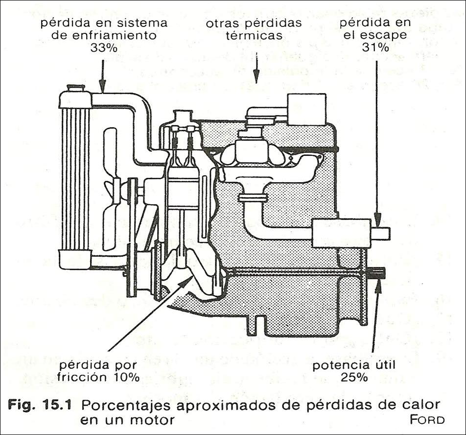 ell br door wiring diagram genie garage door wiring diagram motor sistema de enfriamiento del motor sistema de control ...