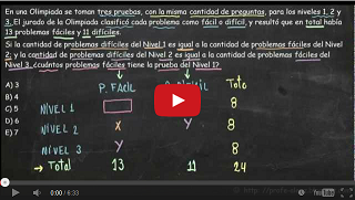 http://video-educativo.blogspot.com/2014/01/planteo-de-ecuaciones.html