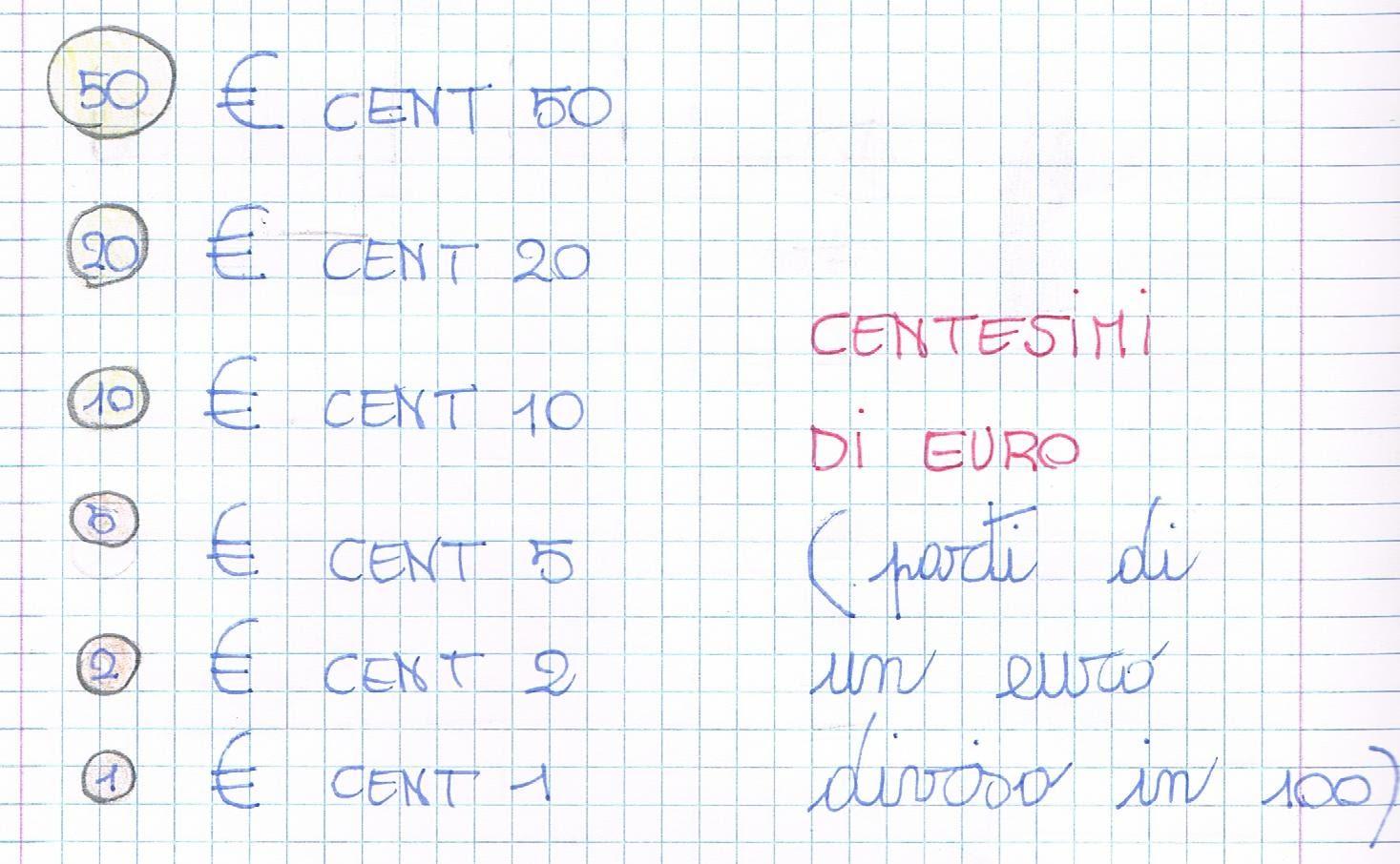 Euro Ed Eurocent