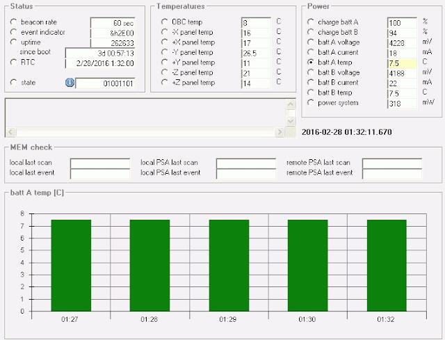 UWE-3 telemetry online decoder