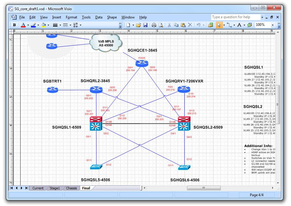 2012 ~ Cisco Networking Center