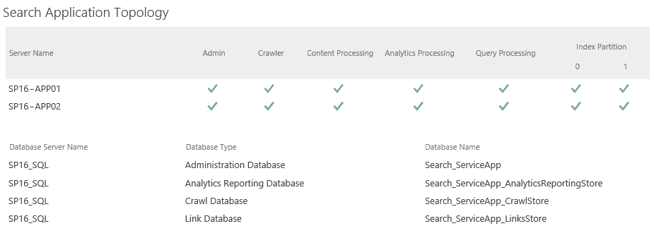 sharepoint 2016 configure search service application powershell