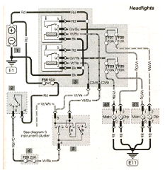 ford fiesta headlights wiring diagram | electrical winding ... ford ikon wiring diagram #2