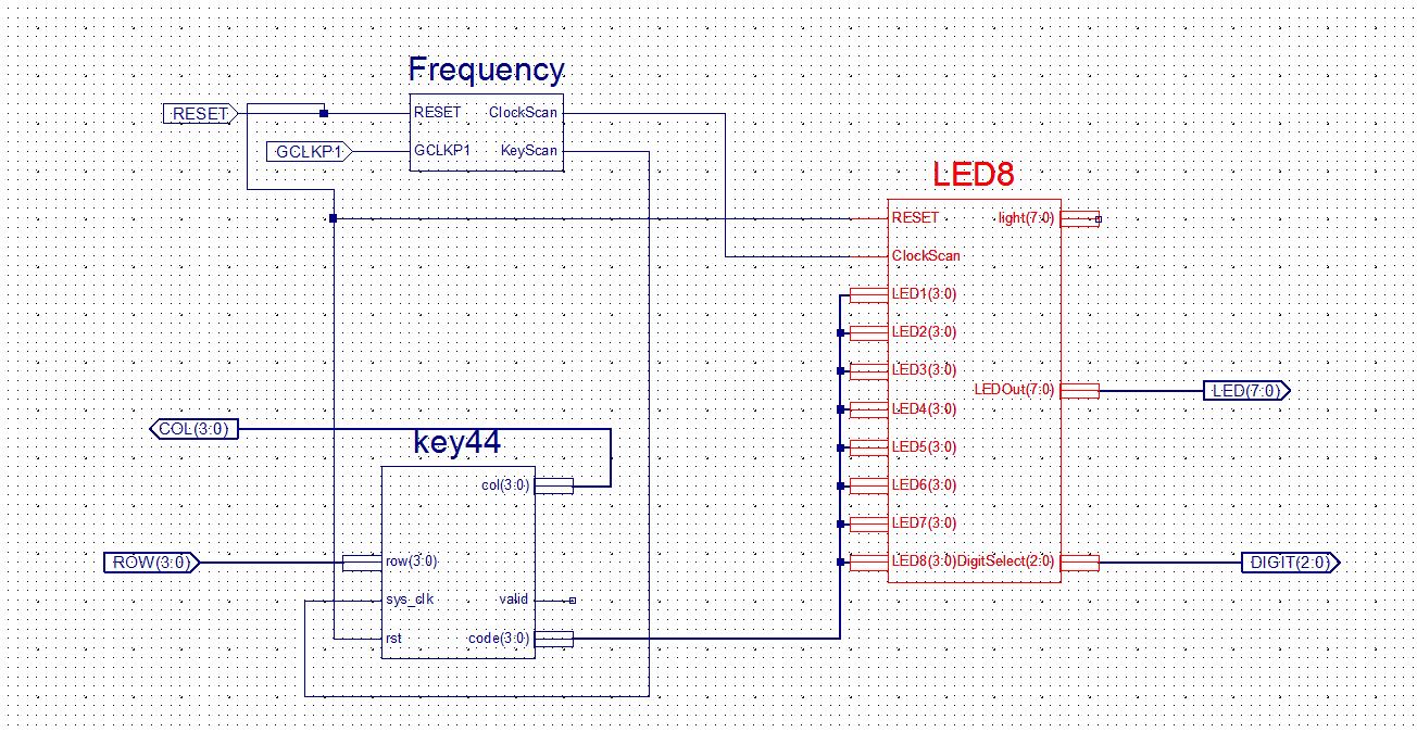 electronics blog: FPGA VHDL & Verilog 4x4 Key matrix seven segment