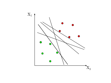 How to use Support Vector Machine classifier in OpenCV for Linearly