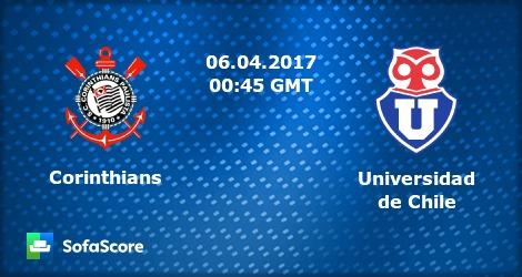 Corinthians E Universidad De Chile