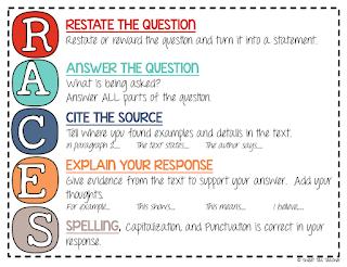 short response writing across the curriculum common