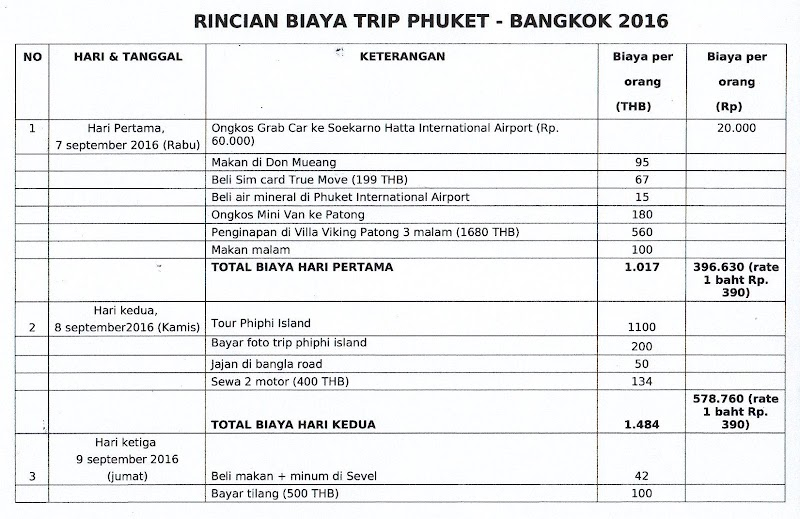 [TRIP THAILAND] RINCIAN BIAYA TRIP PHUKET - BANGKOK 8 HARI