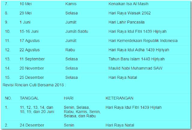 Secara keseluruhan libur Lebaran Idul Fitri 2018 ini ada 12 hari libur, yang terdiri dua hari libur reguler (Sabtu dan Minggu, 9 dan 10 Juni), dua hari libur Idul Fitri 1439H yaitu tanggal 15 dan 16 Juni, serta 7 hari cuti bersama yaitu tanggal 11, 12, 13, 14, 18, 19, dan 20 Juni 2018.