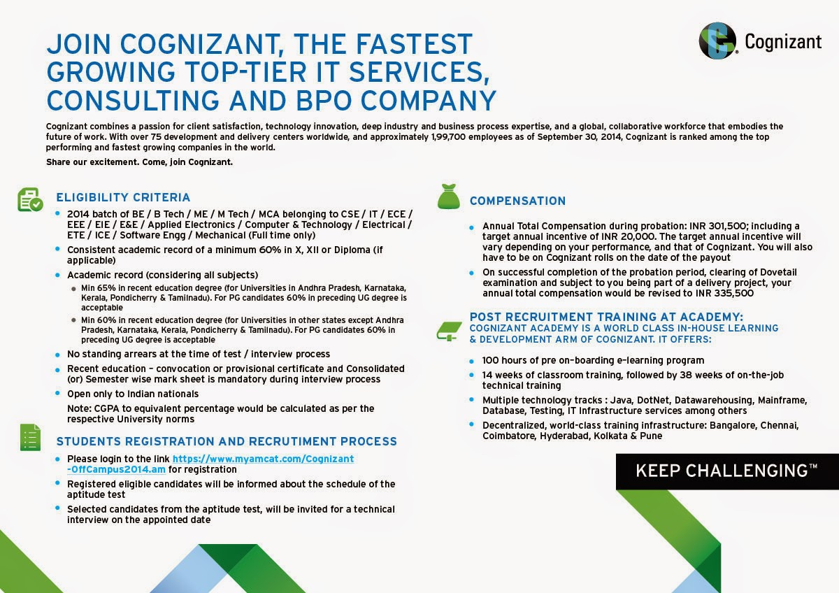 Software Engineer Jobs For Freshers 2014 Batch At Cognizant How To Calculate  Percentage