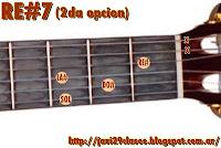 acordes de guitarra con séptima o dominante de LAb 2da posición