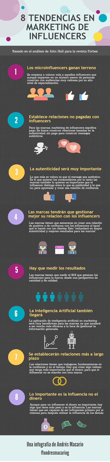 8 Tendencias en Marketing de influencers [Infografía]