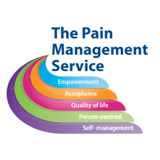 concept analysis pain management Concept analysis: pain pain is one of the most common reason patient seek out help the concept of pain can affect every person is some form or way pain can stand.